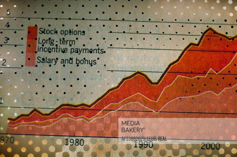 Line graph, finance concept